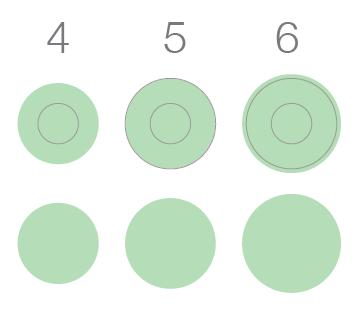 circles threshold