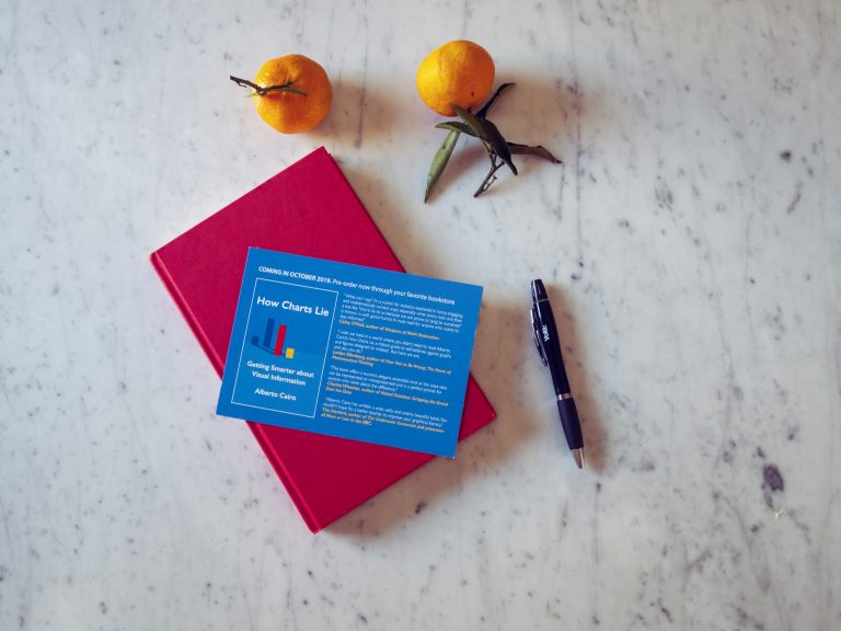 The book, closed, with a postcards on top introducing the book. Two clementines and a pen on the table next to it.