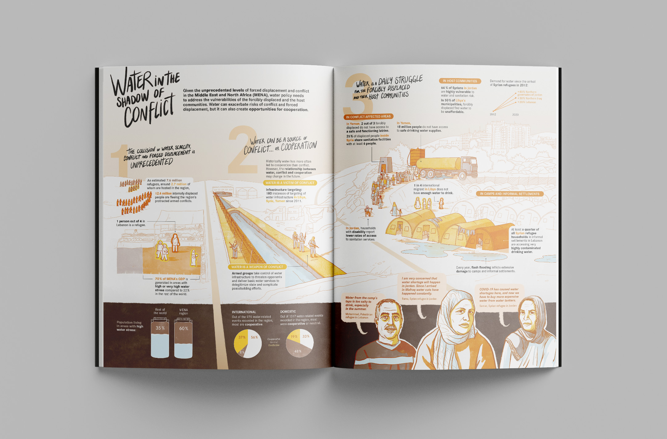 View of the full infographic in an open magazine