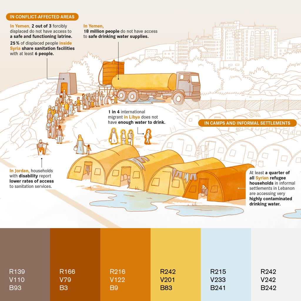 Description of the color palette