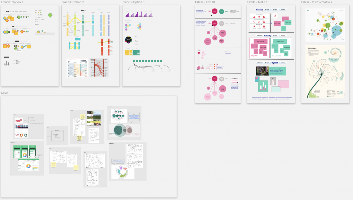 A screenshot from the software Miro showing the many drawings from the team to come up with a concept for the dashboard.