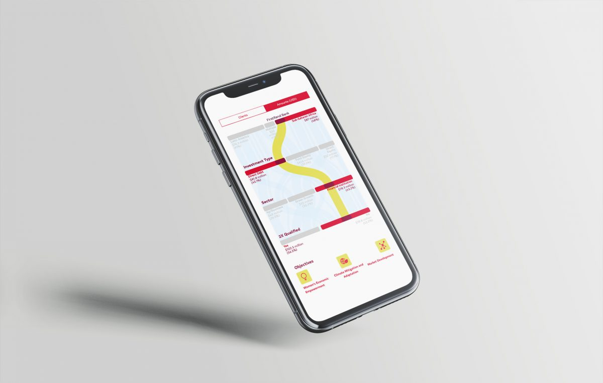 Mock-up of a mobile phone displaying the alluvial chart of the FinDev portfolio.